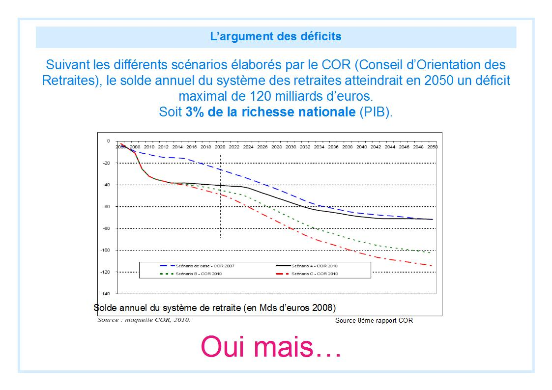 CorteX_diaporama_militant_argument_base_sur_scenarii_du_COR