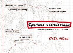 CorteX_Tyler_Vigen_spurious-correlations-book