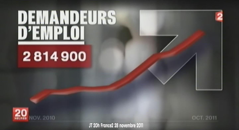 CorteX_Chiffre_chomage_comparaison_graphique_Le_Petit_journal_29_11_2011_image2