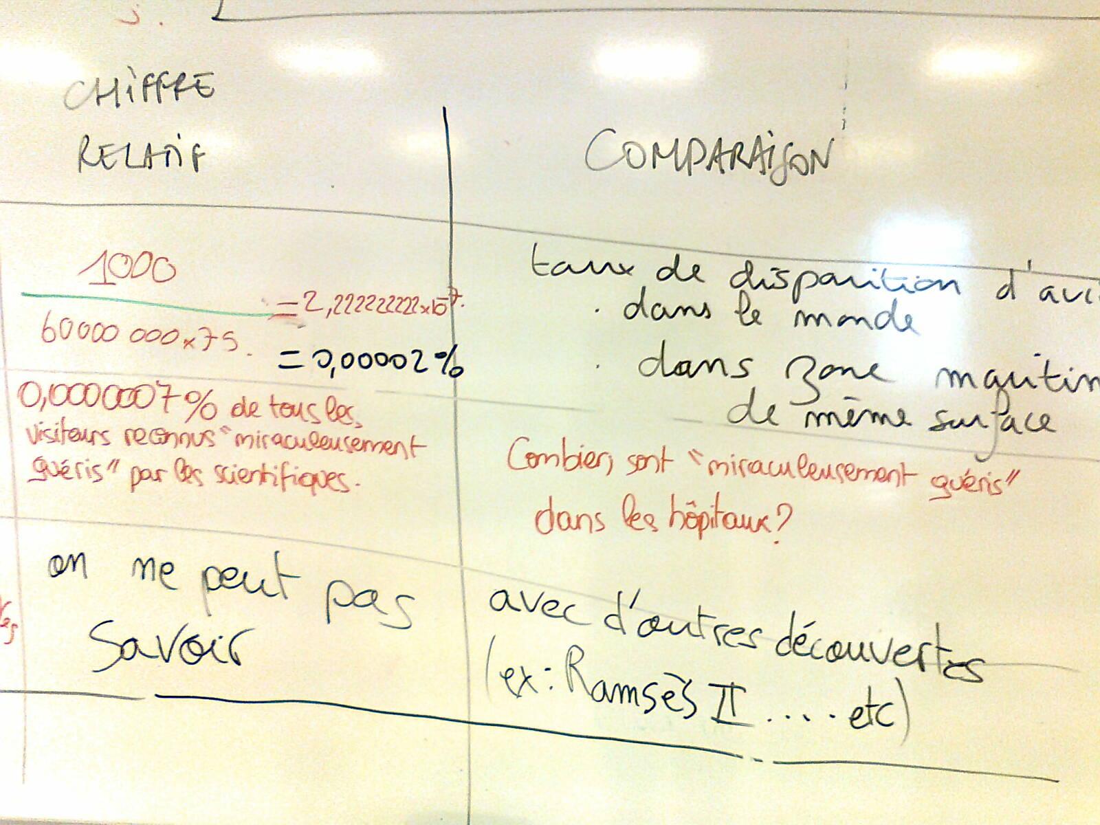 CorteX_Atelier_chiffres_lycee_Doisneau_Tableau_recapitulatif_2