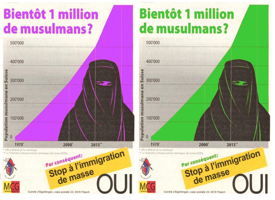 Évolution musulmans en Suisse, autre couleur