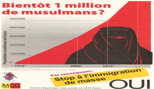 Musulmans en Suisse avec échelle des ordonnées réduite