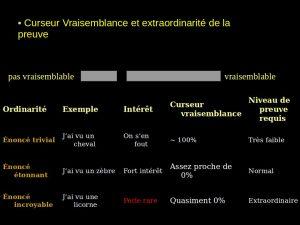 CorteX_Monvoisin_Cours_3_CV